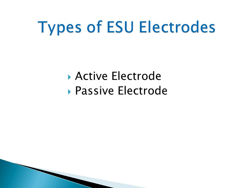 Types of ESU Electrodes