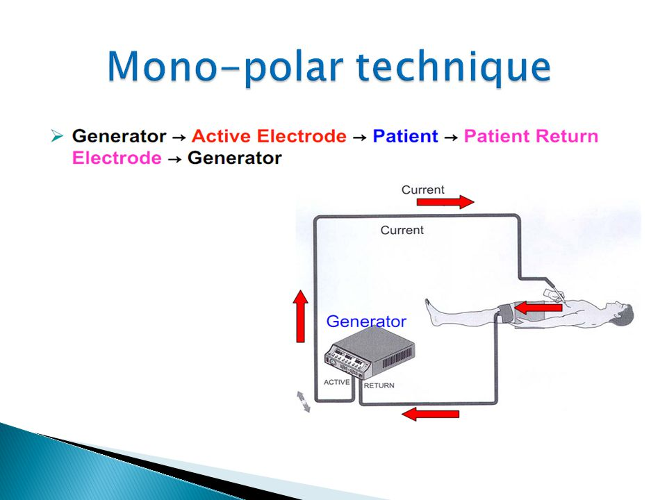 Mono-polar technique 7