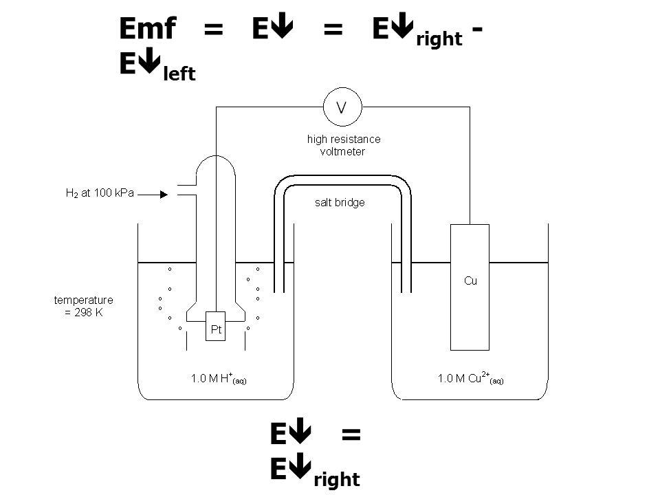 Emf = E = Eright - Eleft