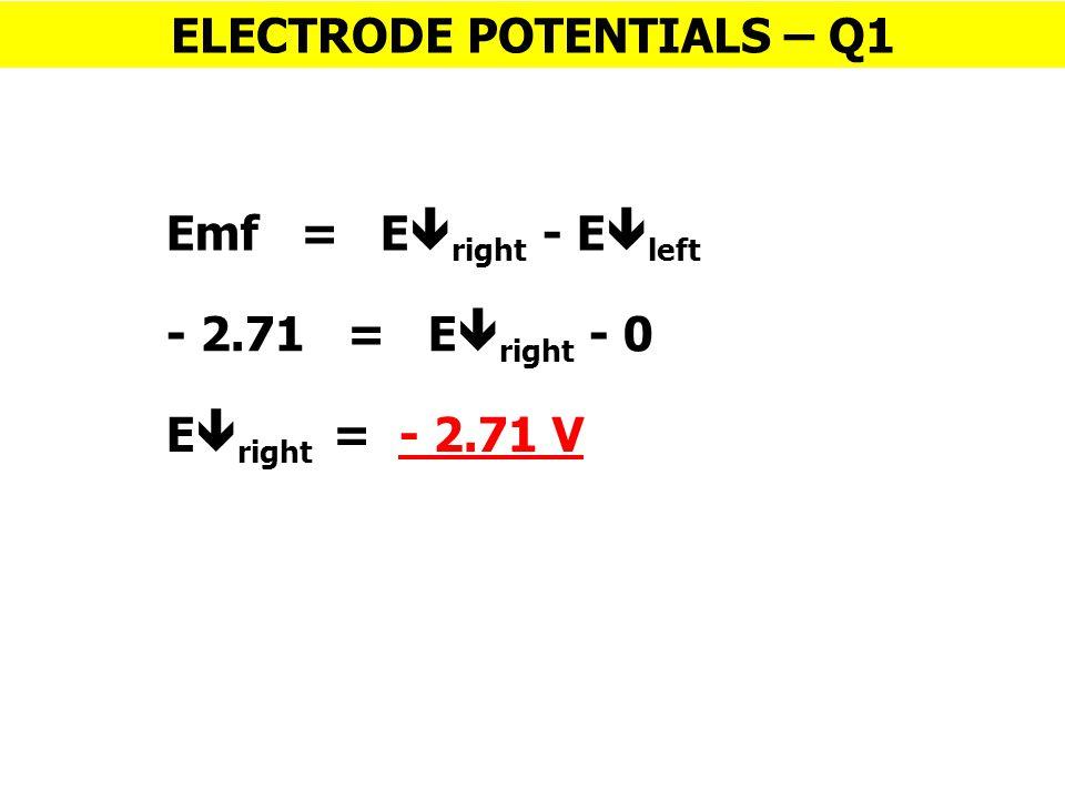 ELECTRODE POTENTIALS – Q1
