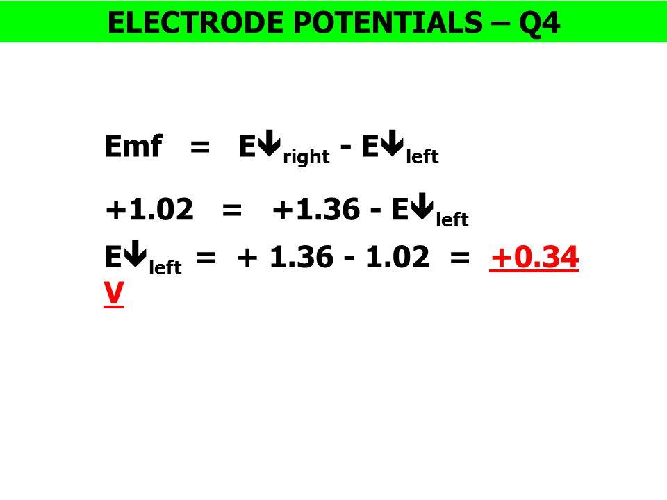 ELECTRODE POTENTIALS – Q4