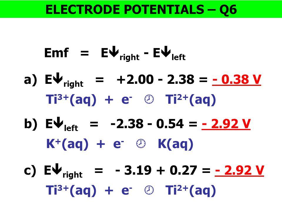 ELECTRODE POTENTIALS – Q6