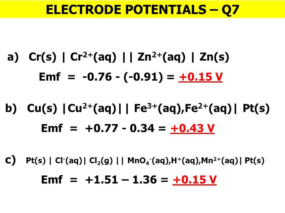 ELECTRODE POTENTIALS – Q7