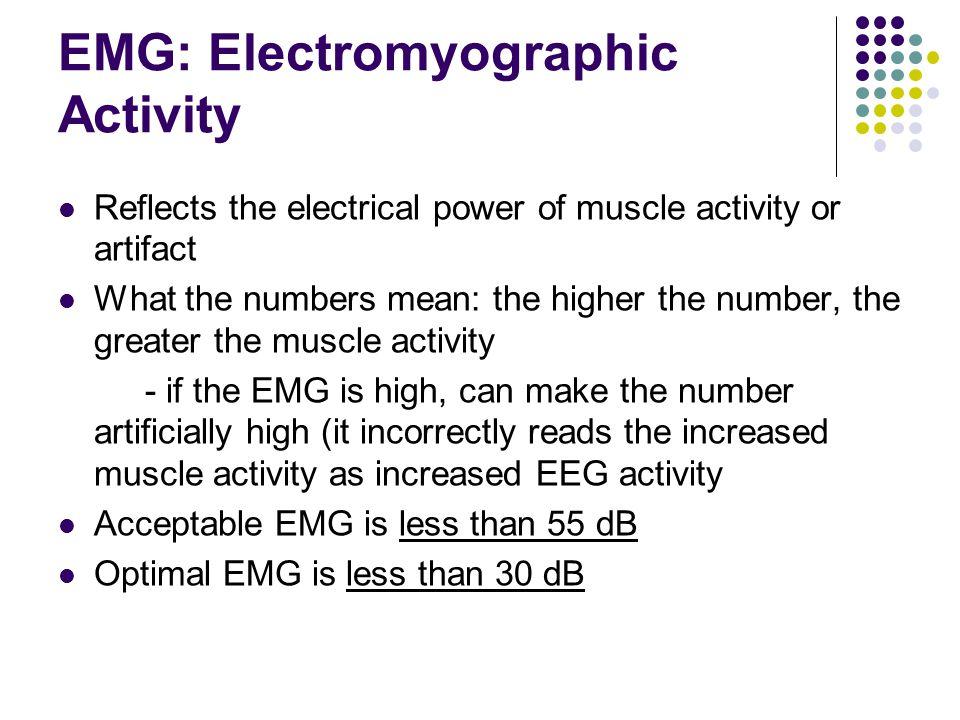 EMG: Electromyographic Activity
