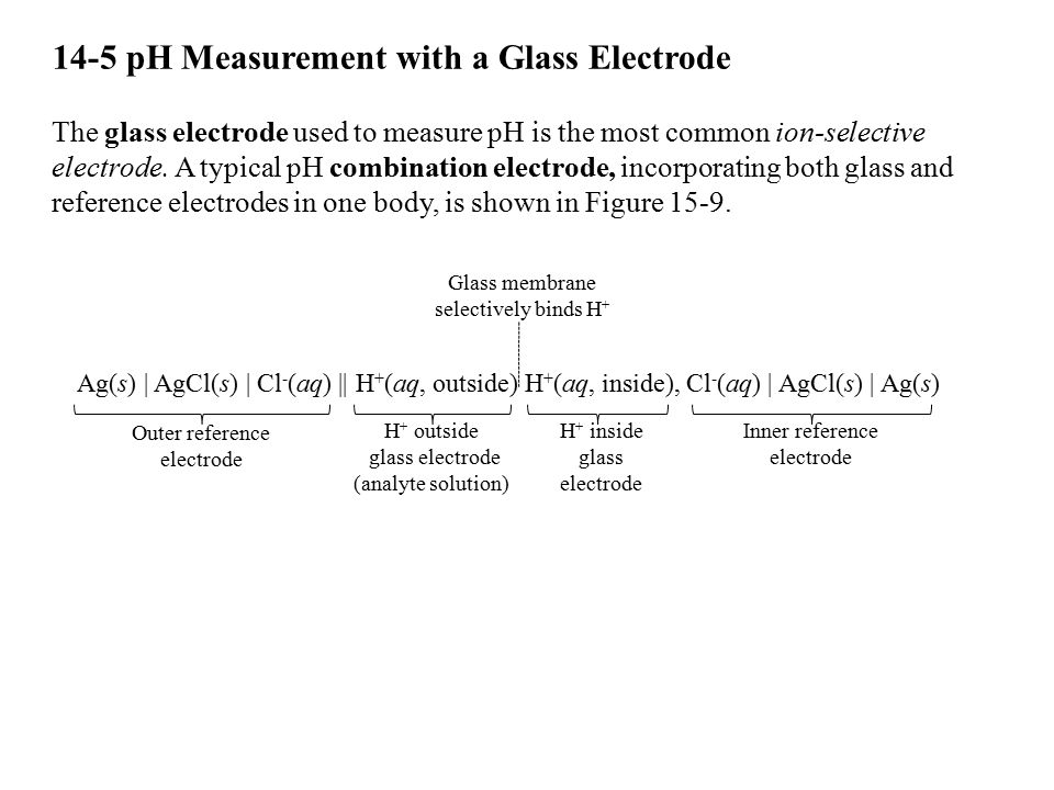 14-5 pH Measurement with a Glass Electrode
