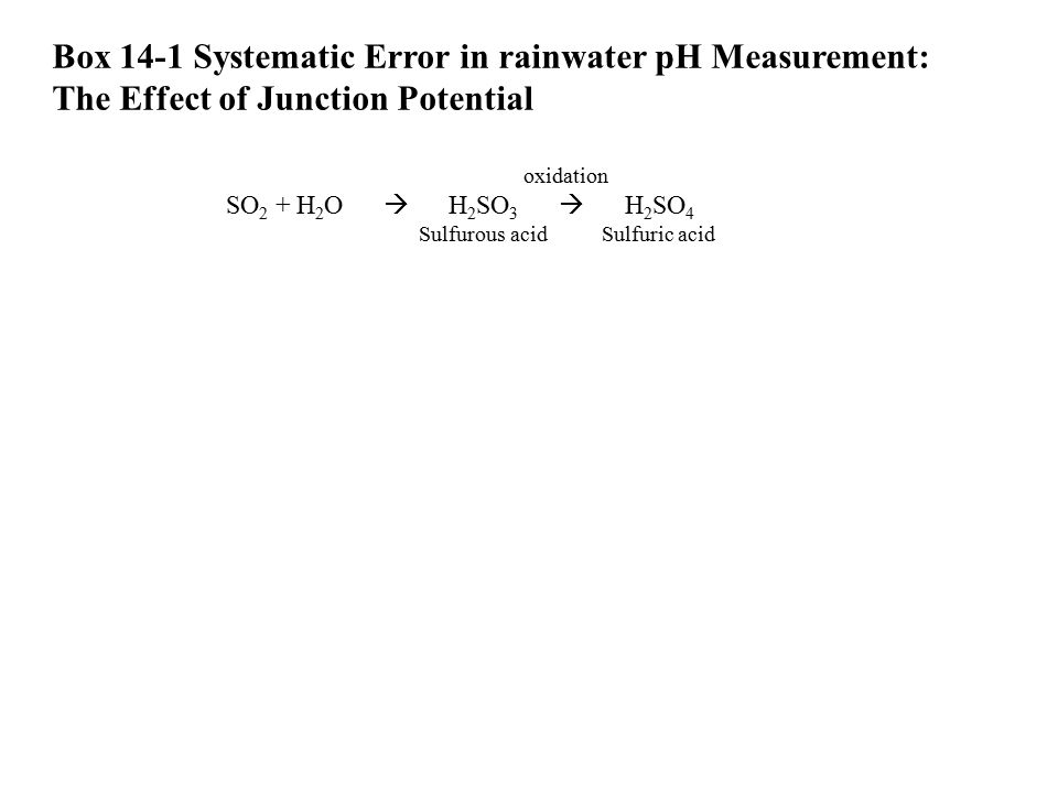 Box 14-1 Systematic Error in rainwater pH Measurement: The Effect of Junction Potential