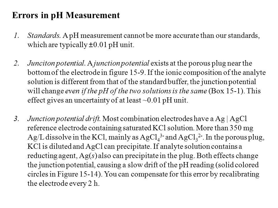 Errors in pH Measurement