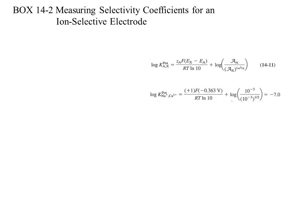 BOX 14-2 Measuring Selectivity Coefficients for an