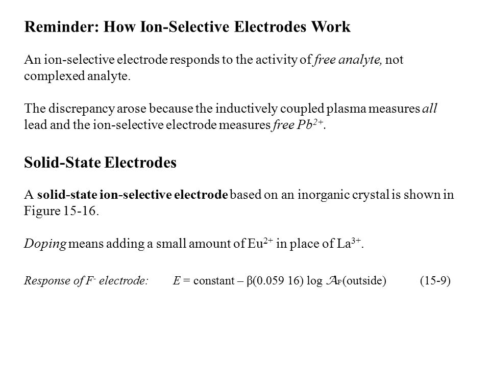 Reminder: How Ion-Selective Electrodes Work
