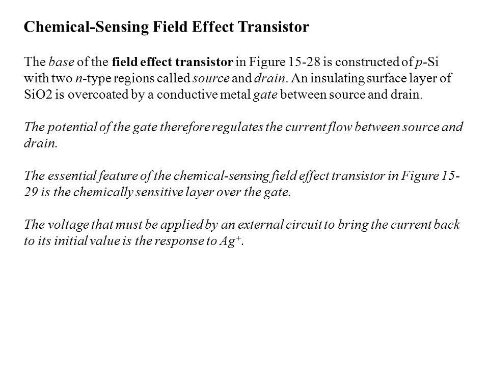 Chemical-Sensing Field Effect Transistor