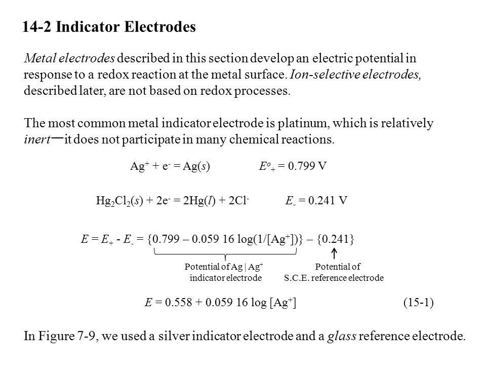 14-2 Indicator Electrodes