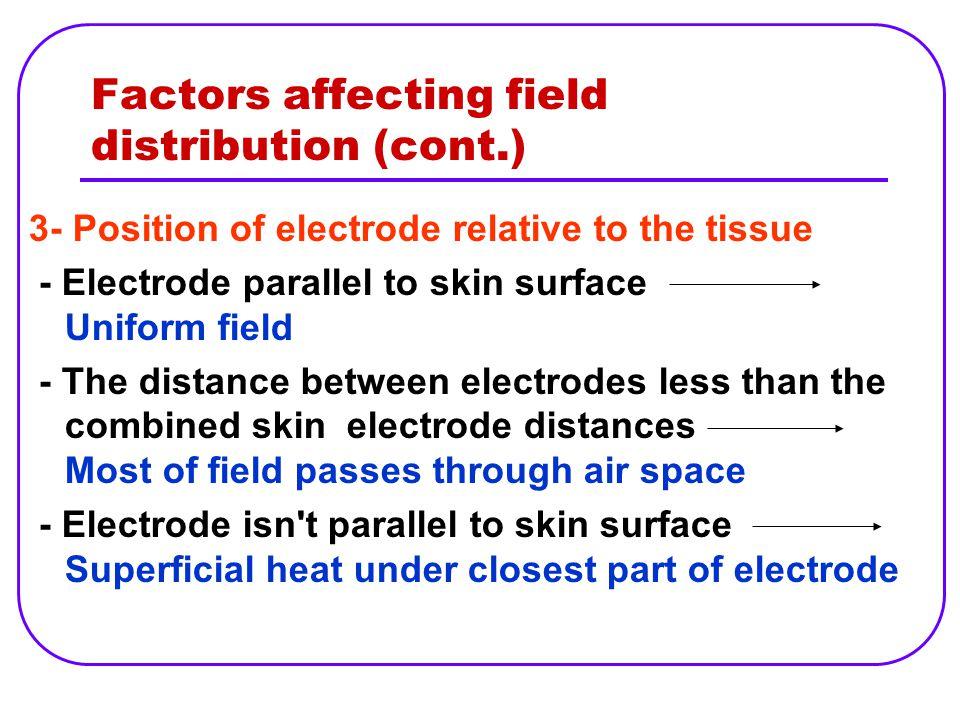 Factors affecting field distribution (cont.)