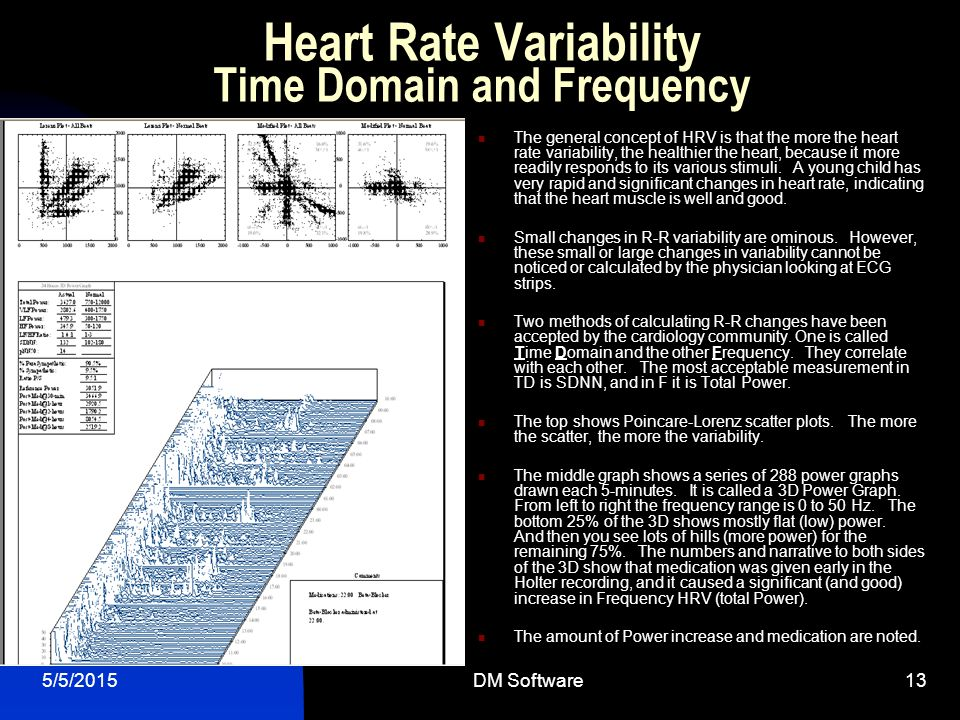Heart Rate Variability Time Domain and Frequency