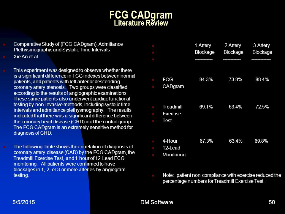 FCG CADgram Literature Review