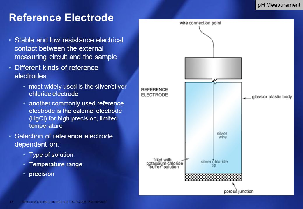 Reference Electrode pH Measurement. Stable and low resistance electrical contact between the external measuring circuit and the sample.