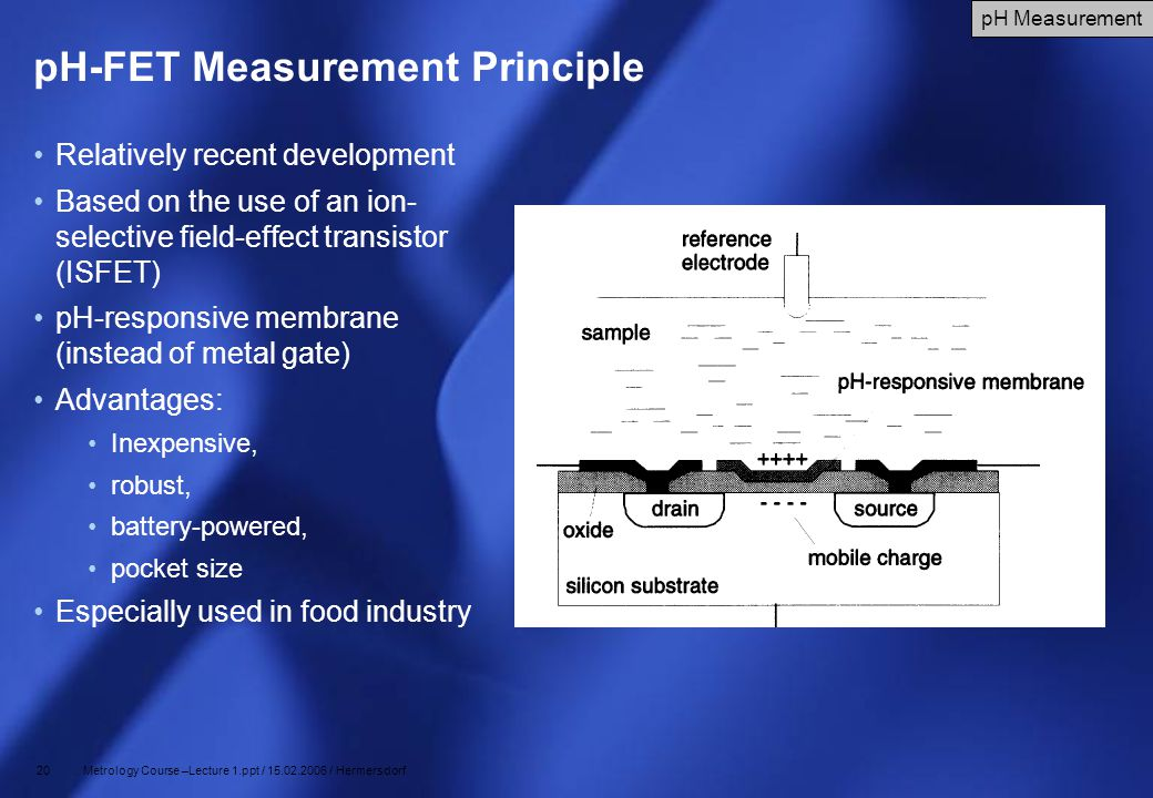 pH-FET Measurement Principle
