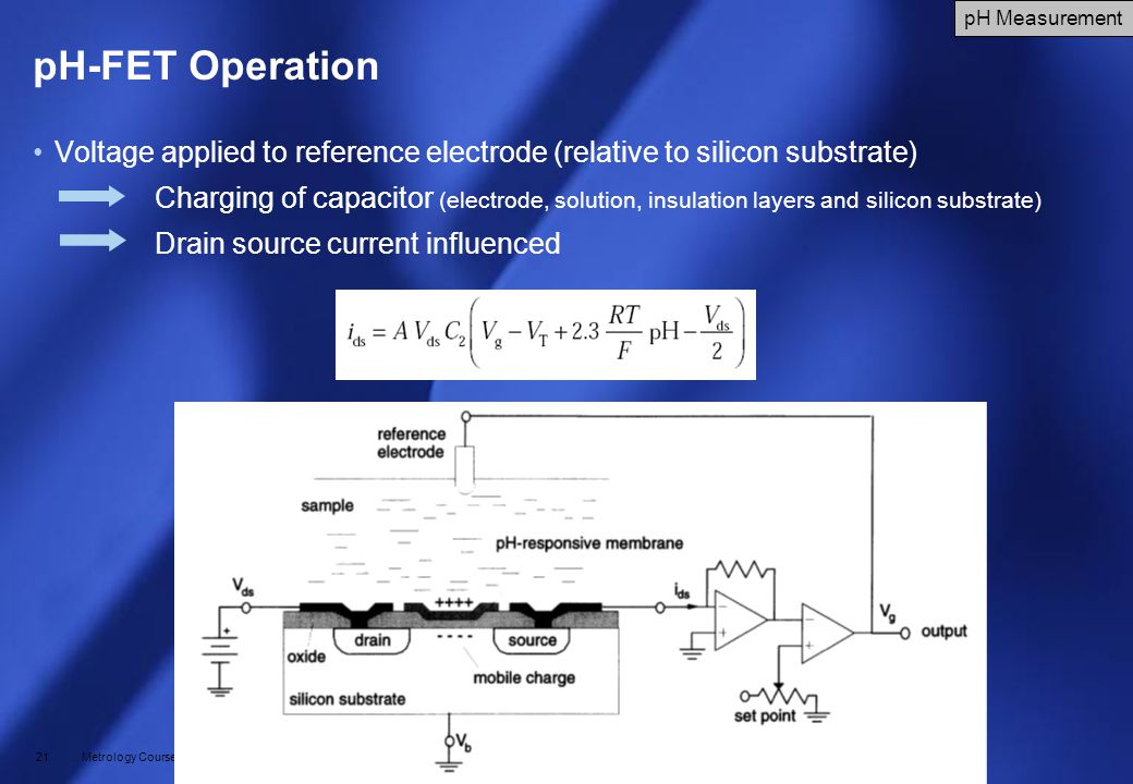 pH-FET Operation pH Measurement. Voltage applied to reference electrode (relative to silicon substrate)