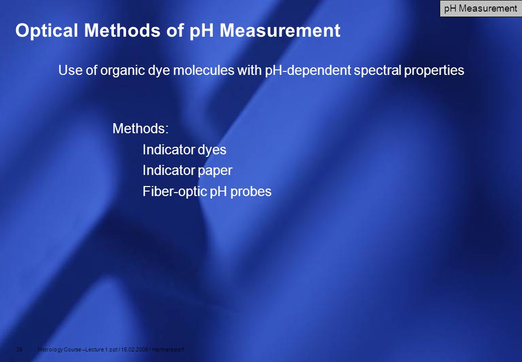 Optical Methods of pH Measurement