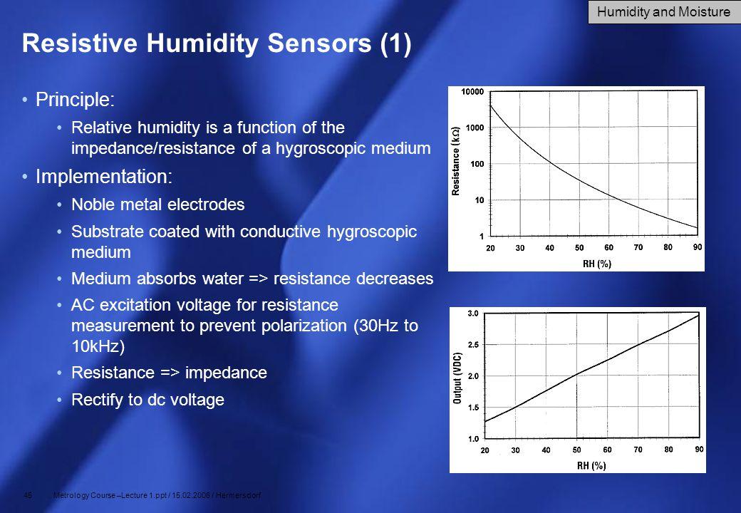 Resistive Humidity Sensors (1)