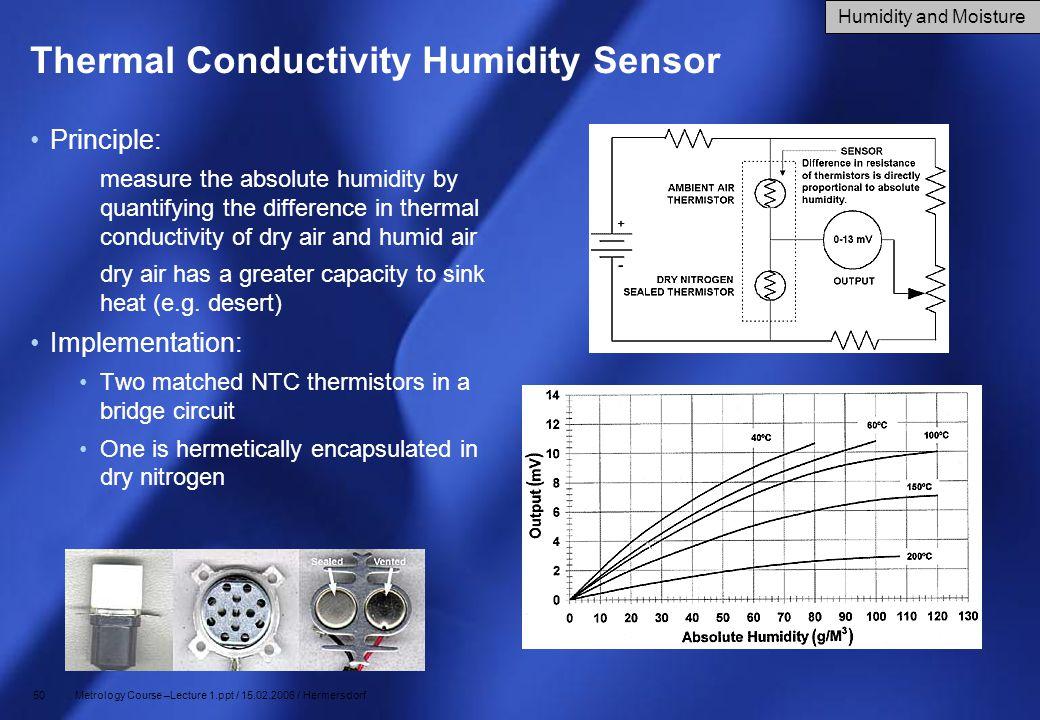 Thermal Conductivity Humidity Sensor