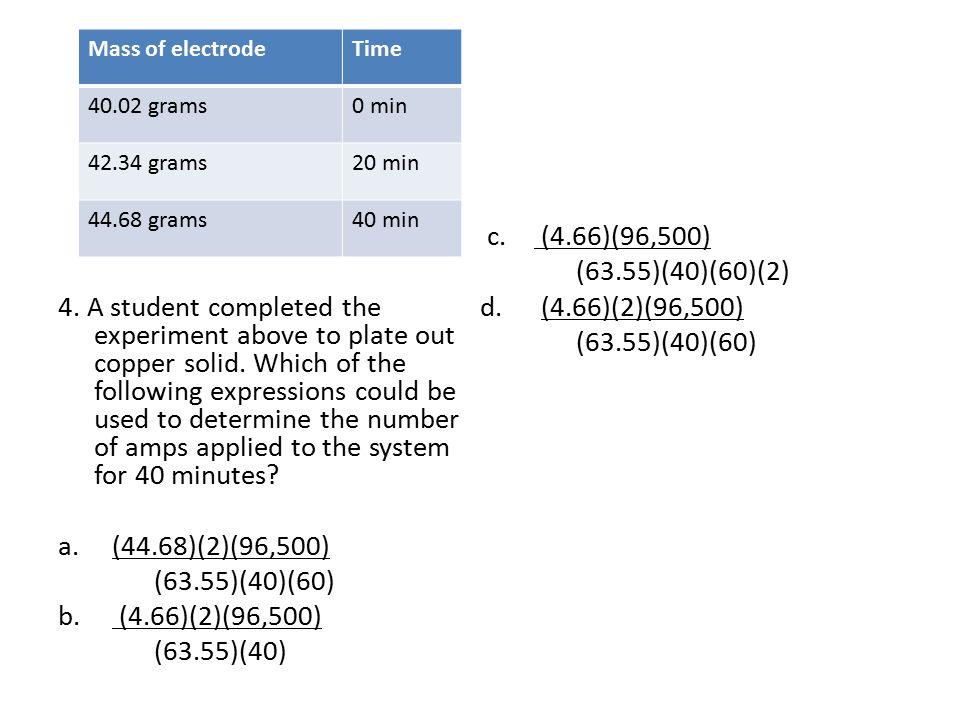 Mass of electrode Time. 40.02 grams. 0 min. 42.34 grams. 20 min. 44.68 grams. 40 min. c. (4.66)(96,500)