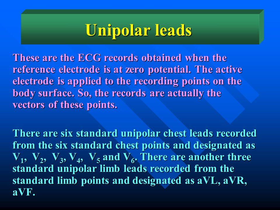 Unipolar leads