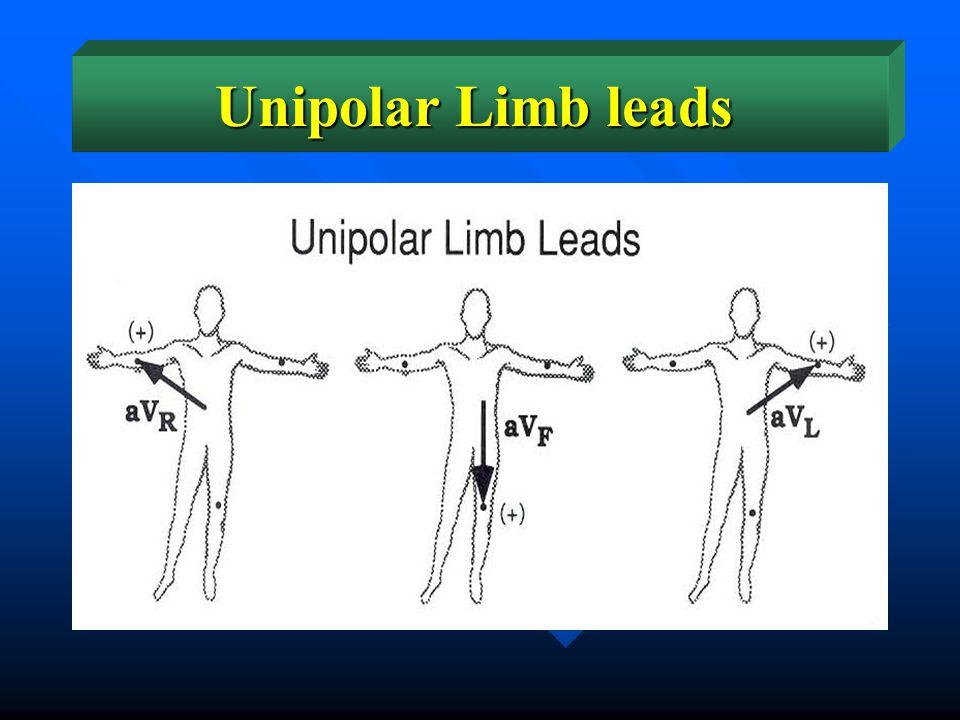 Unipolar Limb leads