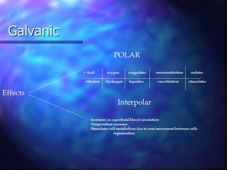 Galvanic POLAR Effects Interpolar