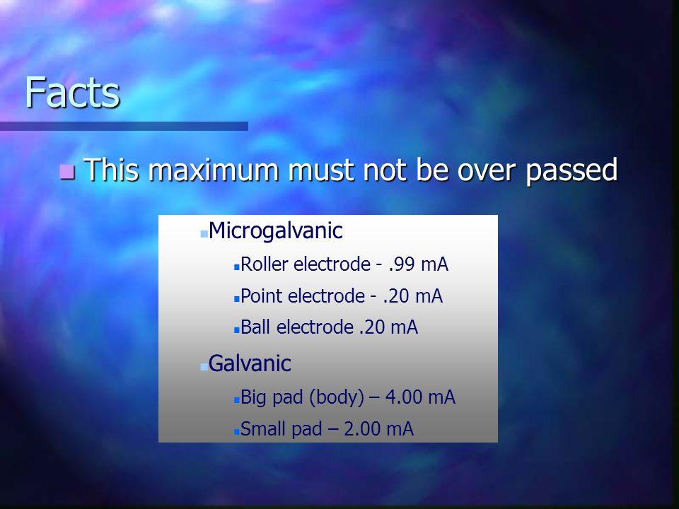 Facts This maximum must not be over passed Microgalvanic Galvanic
