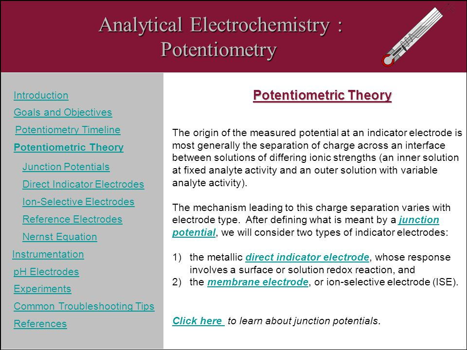 Potentiometric Theory
