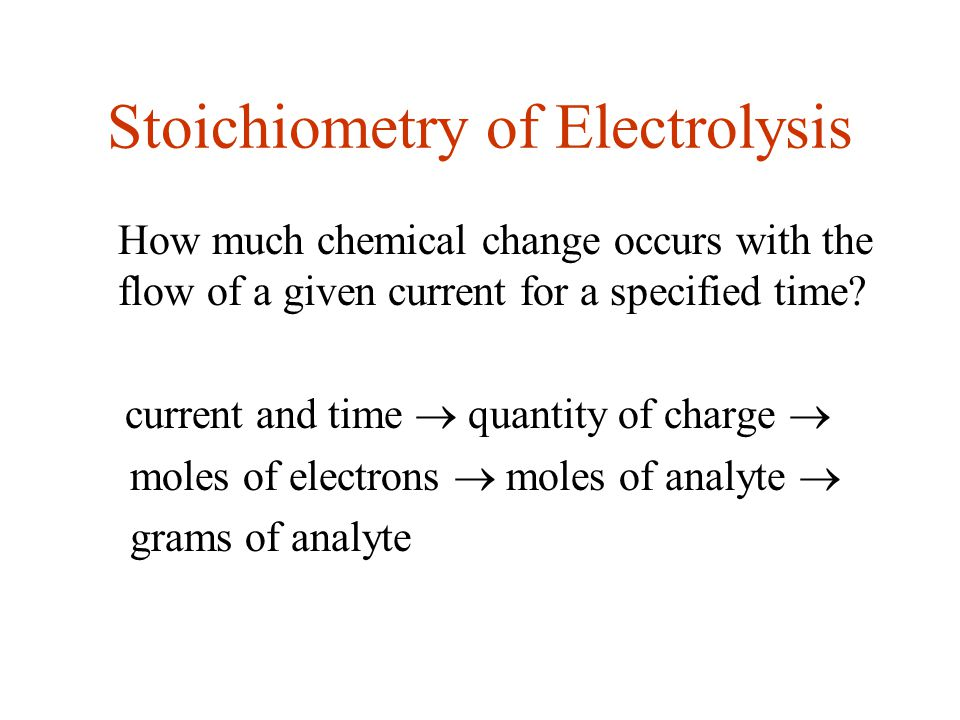 Stoichiometry of Electrolysis