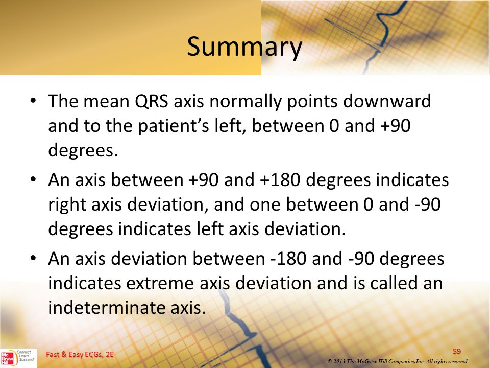 Summary The mean QRS axis normally points downward and to the patient's left, between 0 and +90 degrees.