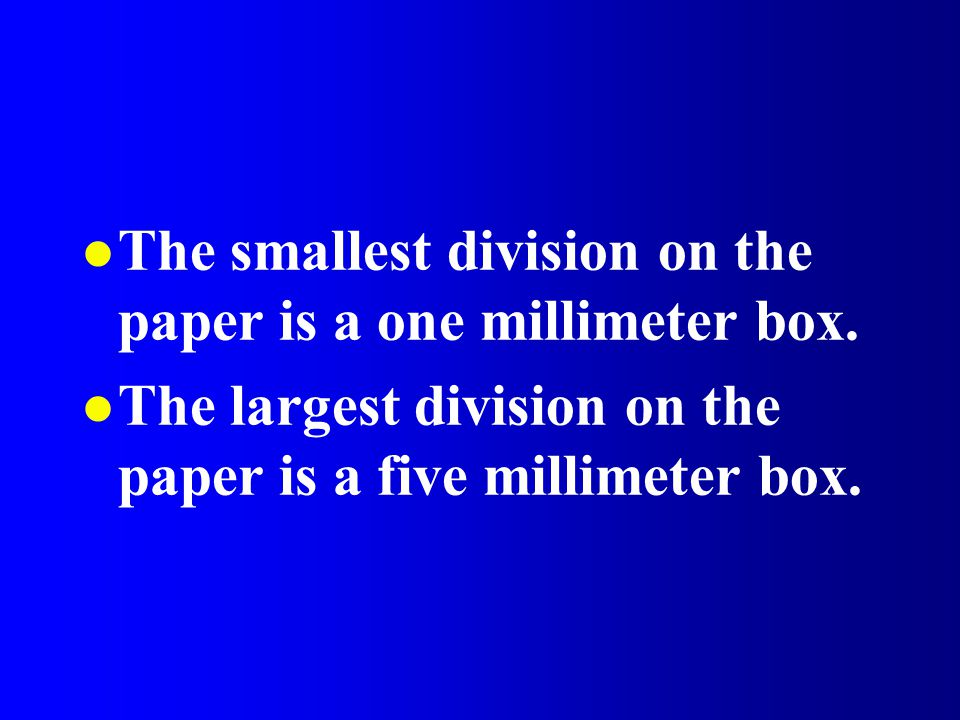 The smallest division on the paper is a one millimeter box.
