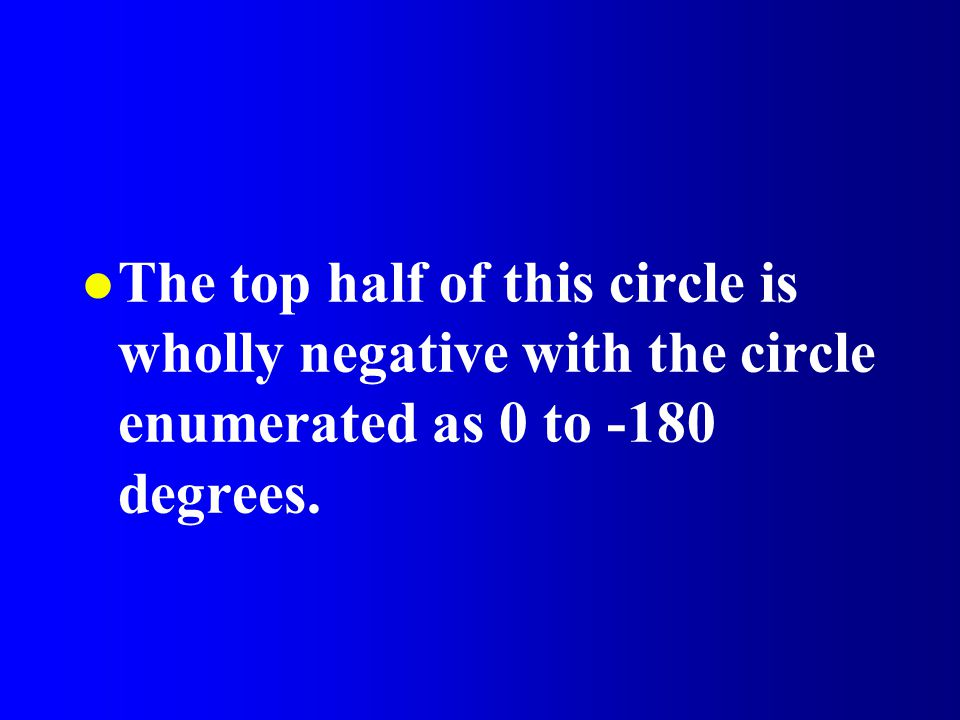 The top half of this circle is wholly negative with the circle enumerated as 0 to -180 degrees.