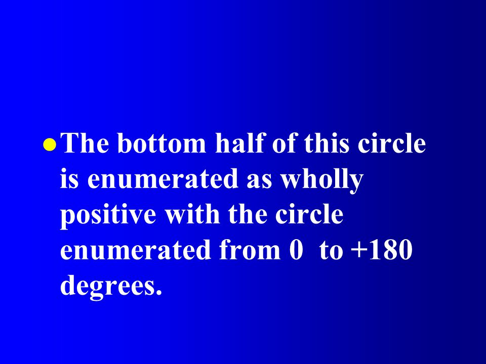 The bottom half of this circle is enumerated as wholly positive with the circle enumerated from 0 to +180 degrees.