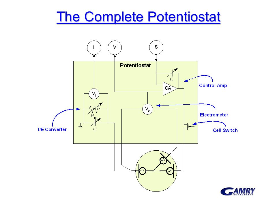The Complete Potentiostat