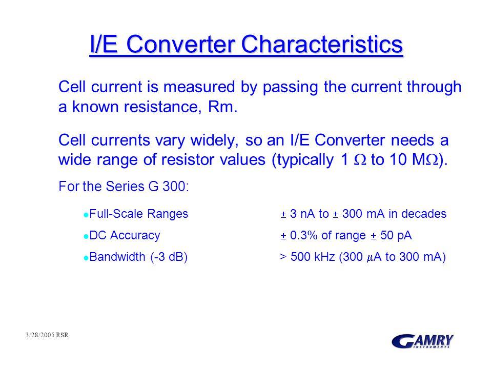 I/E Converter Characteristics