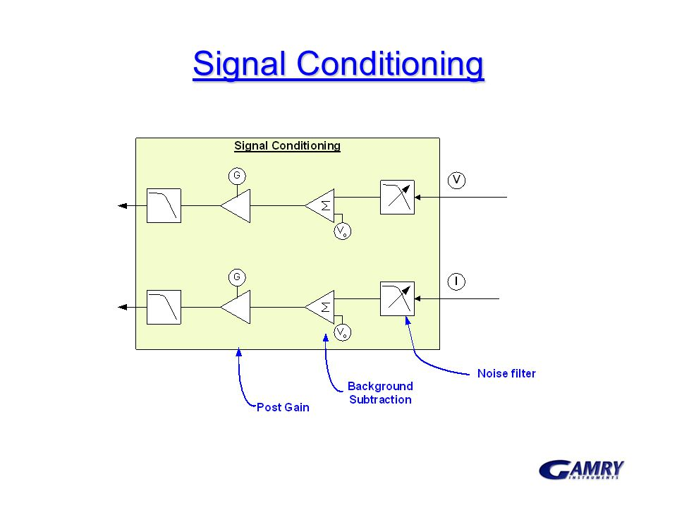 Signal Conditioning So what happens to the signals that leave the control amp section