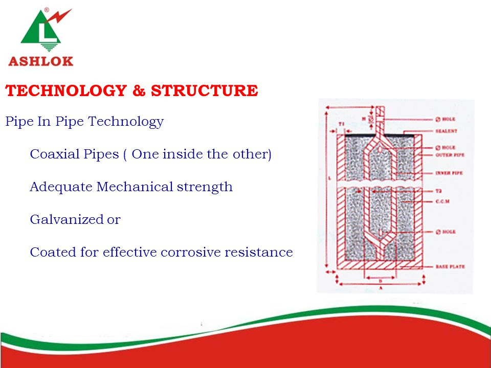 TECHNOLOGY & STRUCTURE