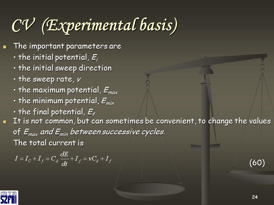 CV (Experimental basis)