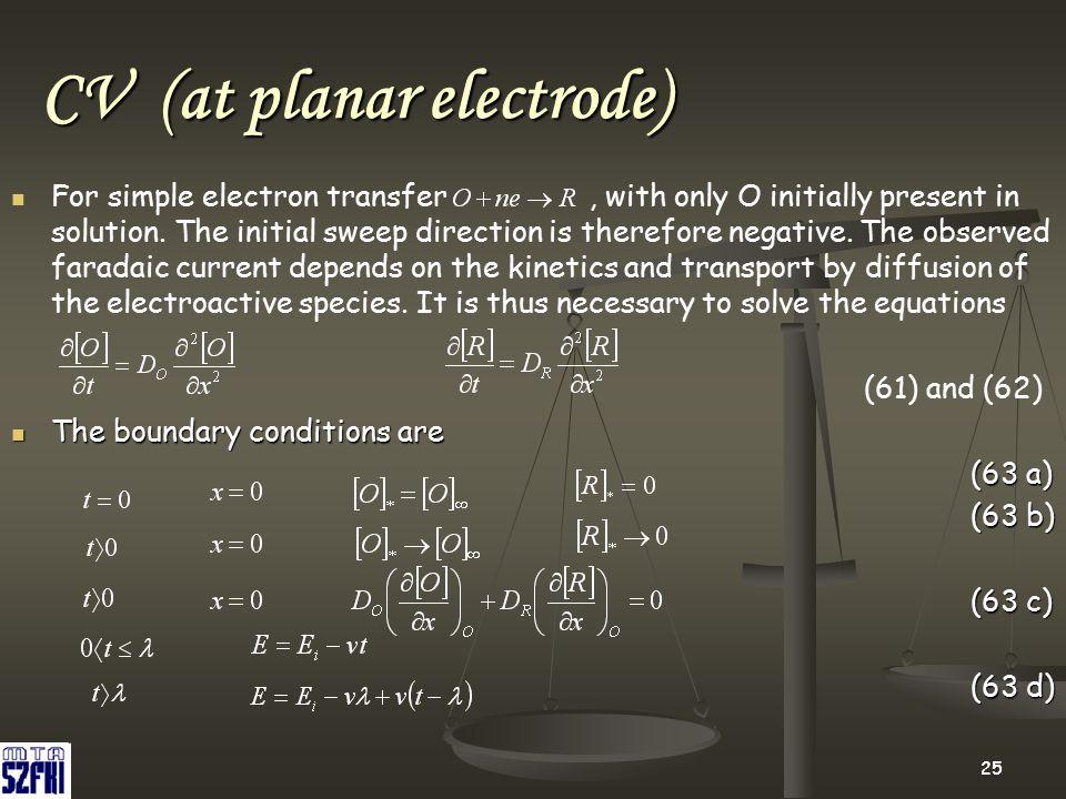 CV (at planar electrode)