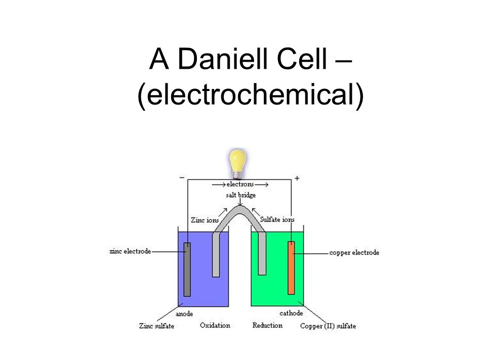 A Daniell Cell – (electrochemical)
