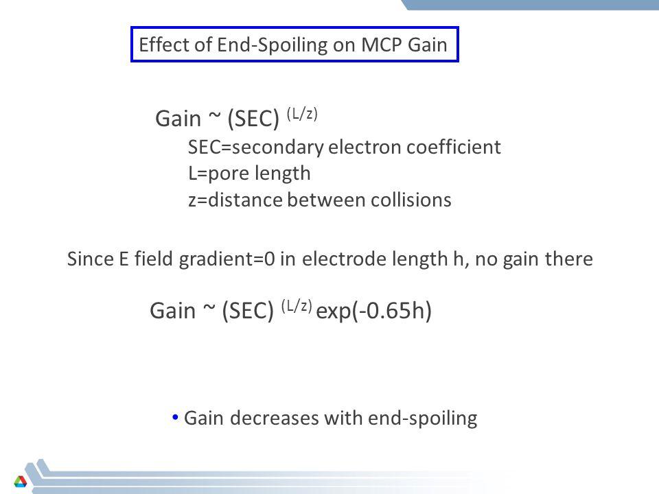 Gain ~ (SEC) (L/z) exp(-0.65h)