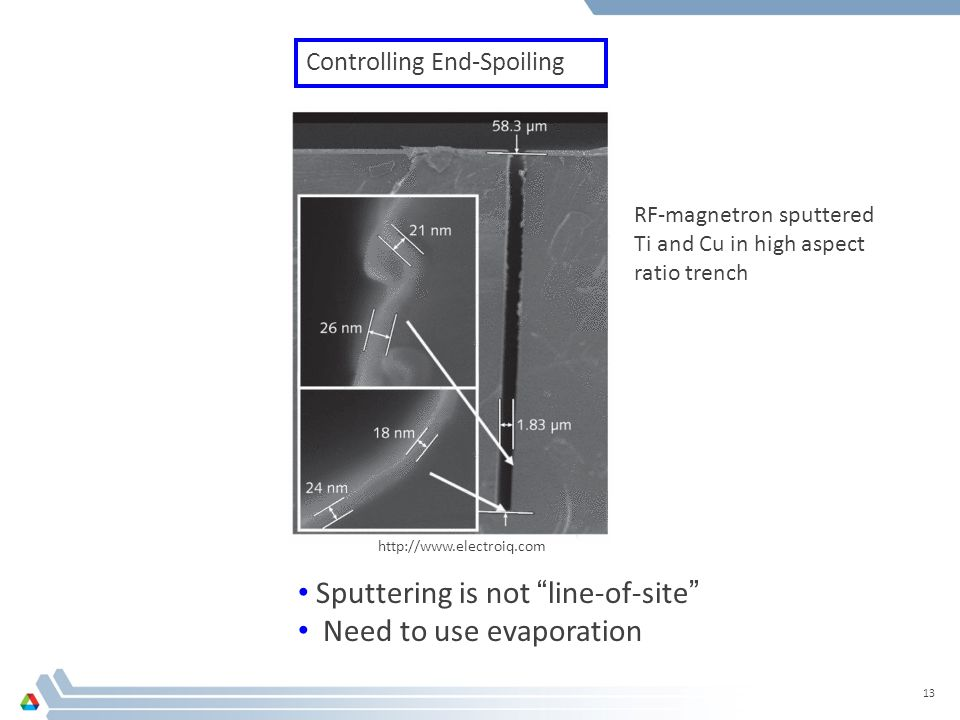 Sputtering is not line-of-site Need to use evaporation