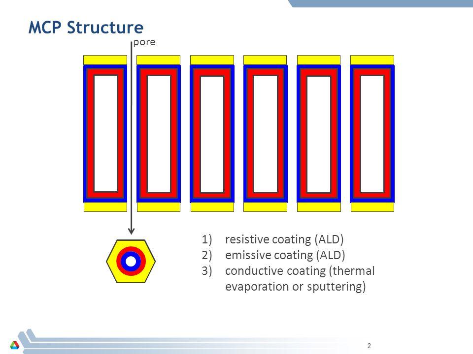 MCP Structure resistive coating (ALD) emissive coating (ALD)