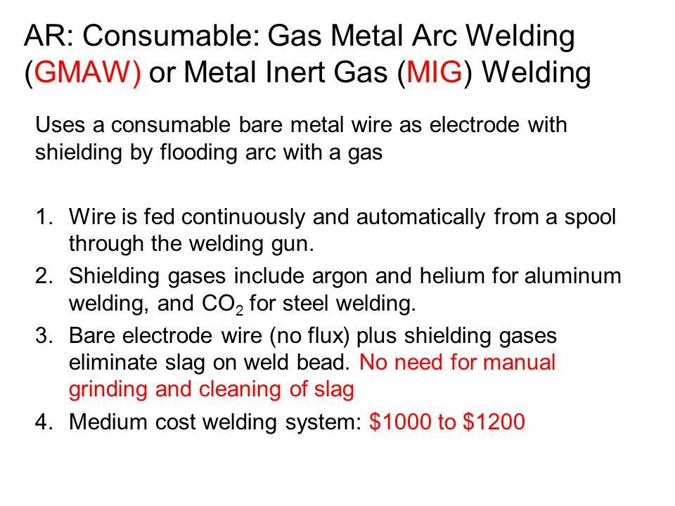 AR: Consumable: Gas Metal Arc Welding (GMAW) or Metal Inert Gas (MIG) Welding
