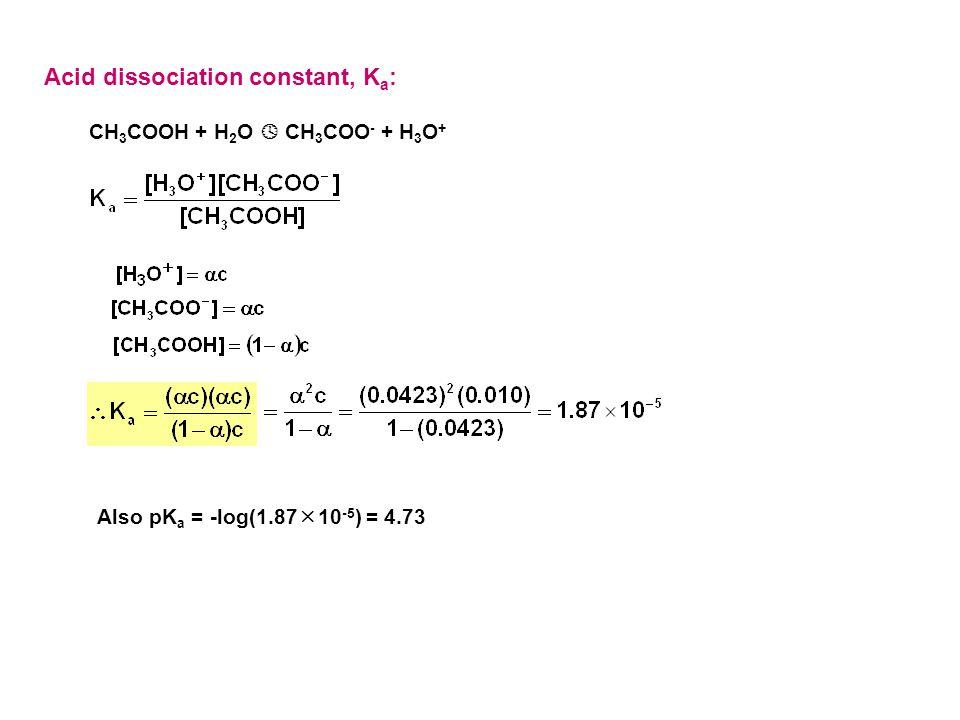 Acid dissociation constant, Ka: