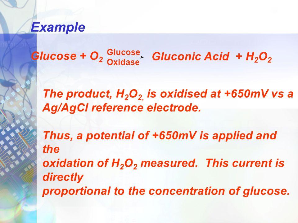 Example Glucose + O2 Gluconic Acid + H2O2