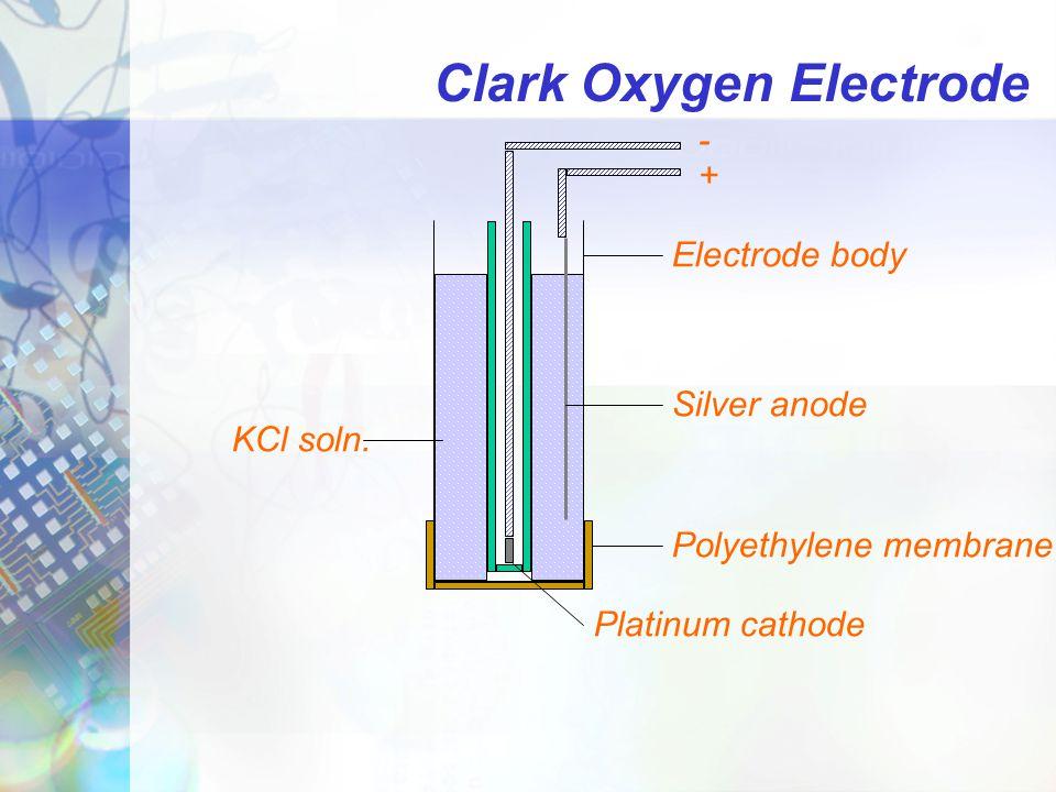 Clark Oxygen Electrode