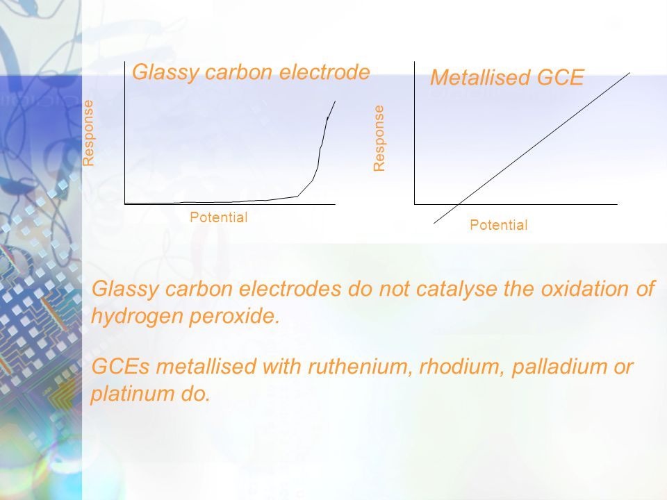 Glassy carbon electrode Metallised GCE